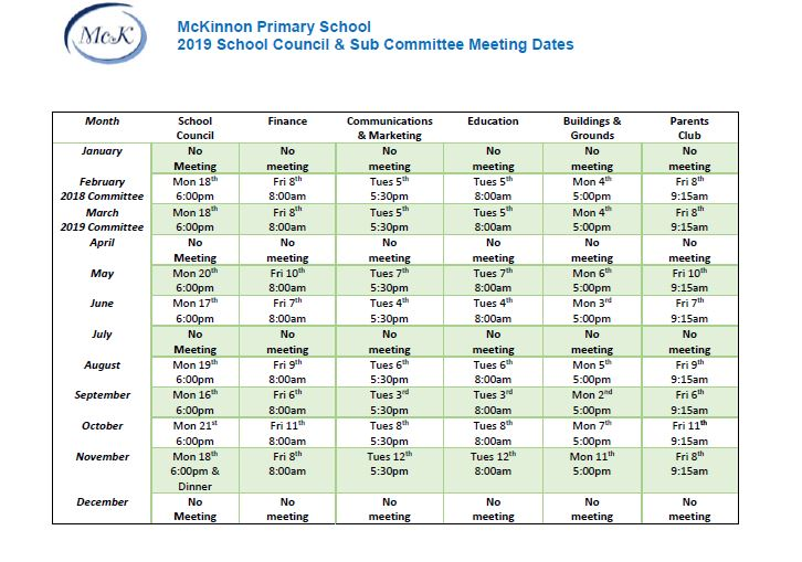 School Council Sub Committee Meeting dates